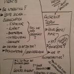 Flipchartpräsentation beim Mediativen Mittwoch zu Mediationsmarketing